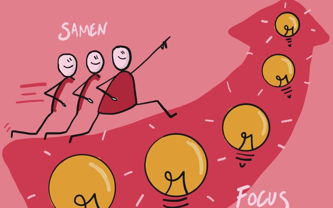 Hoe maak je een brainstorm concreet?